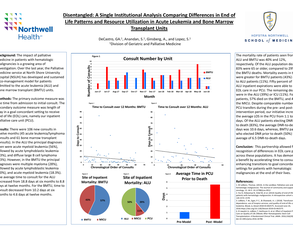 A Single Institutional Analysis Comparing End-of-Life Patterns and Resource Utilization in Acute Leukemia and Bone Marrow Transplant Units - Poster Image