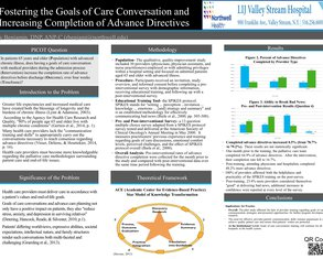 Fostering the Goals of Care Conversation and Completion of Advance Directives - Poster Image