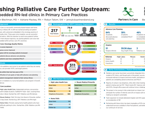 Pushing Palliative Care FURTHER Upstream: RN-led clinics - Poster Image