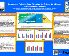 Introducing Palliative Care Education for Critical Care Nurses to Reduce Moral Distress - Poster Image