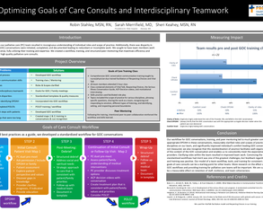 The Goals of Care Conversation Procedure - Poster Image