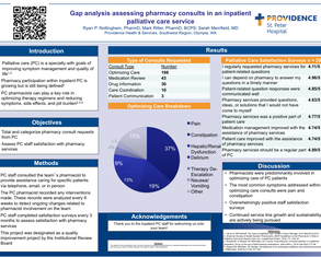 Clinical pharmacy consults in inpatient palliative care - Poster Image