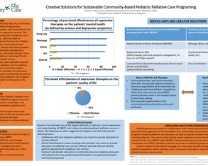 Outpatient Pediatric Palliative Care Principles and Best Practices - Poster Image