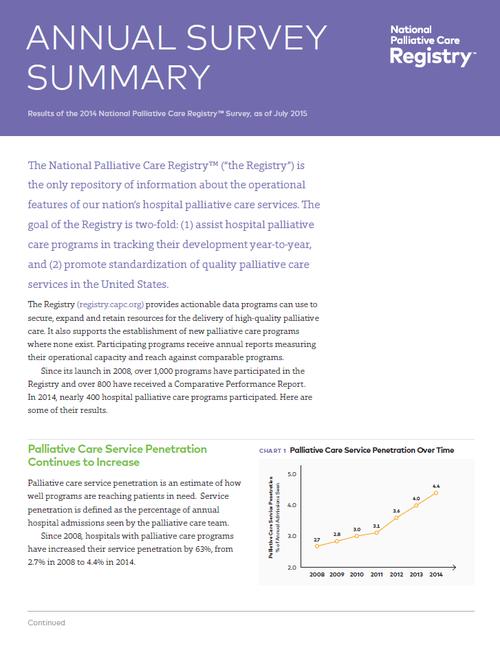 https://palliativeinpractice.org/wp-content/uploads/Registry-2014-Annual-Survey-Sumamry.png