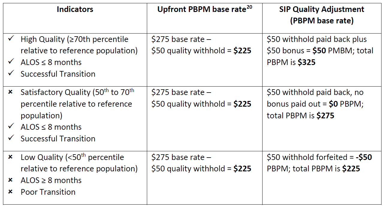 Table-FinancialPerformance.png