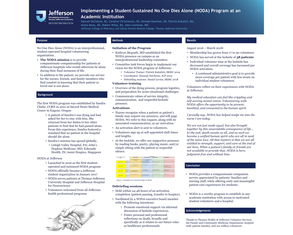 Implementing a Student-Sustained No One Dies Alone (NODA) Program at an Academic Institution - Poster Image