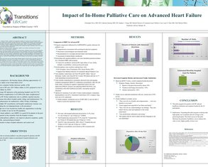 Impact of home-based palliative care on patients with Heart Failure - Poster Image