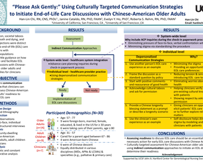 End of Life Care Communication Strategies for Chinese Americans - Poster Image