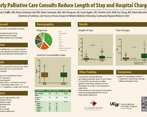 Early Palliative Care Consults Reduce Length of Stay and Hospital Charges - Poster Image