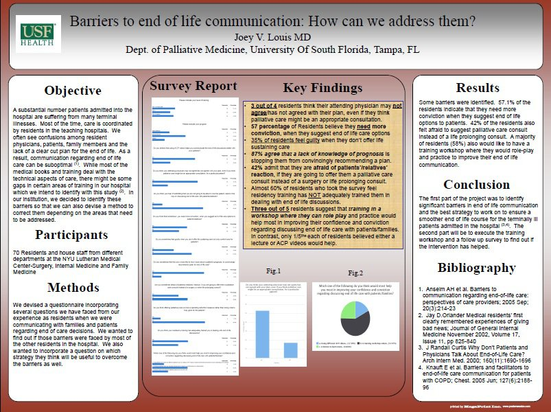 Barriers to End of Life Communication | Center to Advance