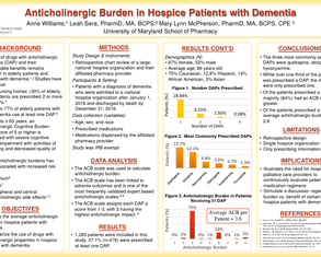 Anticholinergic Burden in Hospice Patients with Dementia - Poster Image