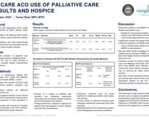 Medicare Accountable Care Organization Use of Palliative Care Consults and Hospice - Poster Image