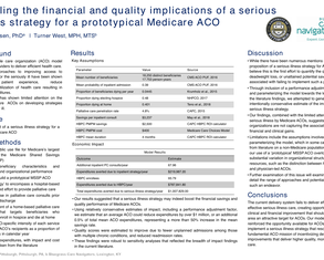 Modeling the Financial and Quality Implications of a Serious Illness Strategy for a Prototypical Medicare ACO - Poster Image