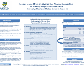 Lessons Learned from an ACP Intervention - Poster Image
