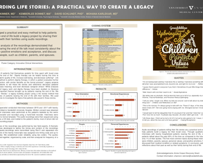 Recording Life Stories: A Practical Way to Create a Legacy - Poster Image