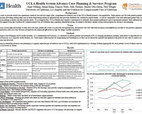 UCLA Health Advance Care Planning Initiative - Poster Image