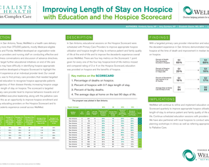 Improving Length of Stay on Hospice with Education and the Hospice Scorecard - Poster Image
