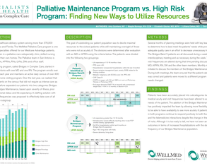 Palliative Maintenance Program Versus High-Risk Program: Finding New Ways to Utilize Resources  - Poster Image