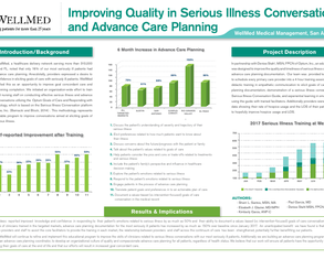 Improving Quality in Advance Care Planning - Poster Image