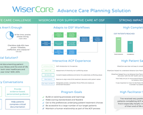A Robust Technology Platform for Advance Care Planning - Poster Image