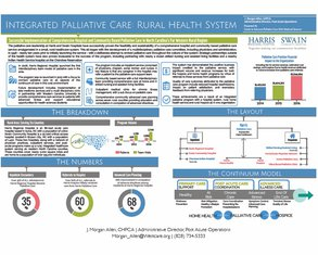 Integrated Palliative Care in a Rural Healthcare System - Poster Image