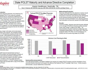 State POLST Maturity and Advance Directive Completion - Poster Image
