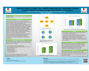 Making the Most of Limited Time: A Multimodality Approach Integrating a Targeted Computer-Based Curriculum During a Short Palliative Care Rotation  - Poster Image