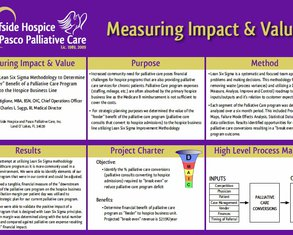 Utilization of Lean Six Sigma Methodology Palliative Care - Poster Image