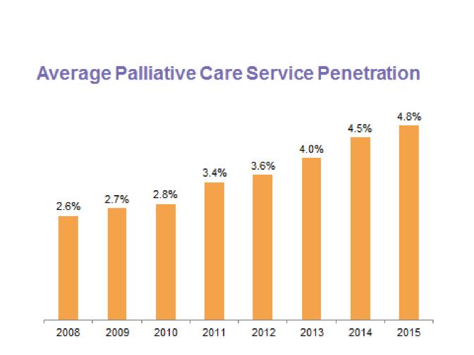 https://palliativeinpractice.org/wp-content/uploads/registry.png