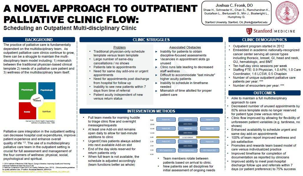 Outpatient Palliative Care Clinic Flow | Center to Advance