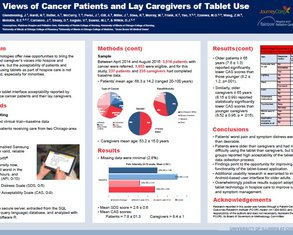 Views of Cancer Patients and Lay Caregivers of Tablet Use - Poster Image