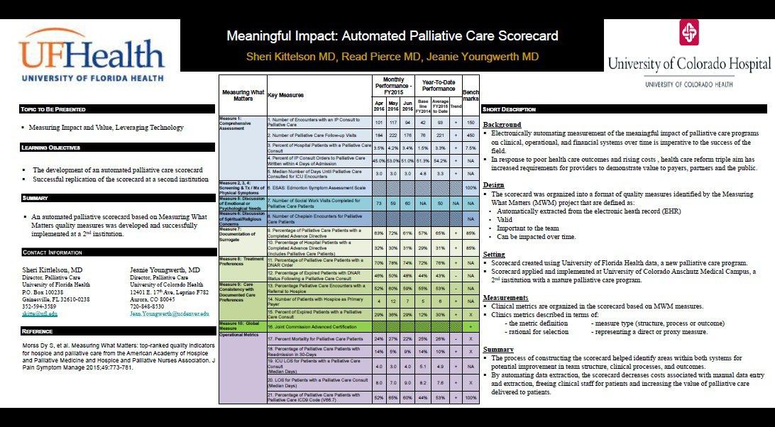 Palliative Care Scorecard Center To Advance Palliative Care