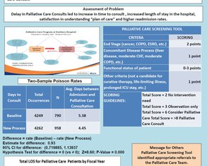 Automatic Screening to Identify Palliative Care Patients - Poster Image